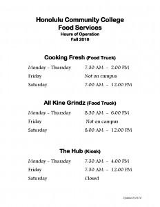 Food Hours